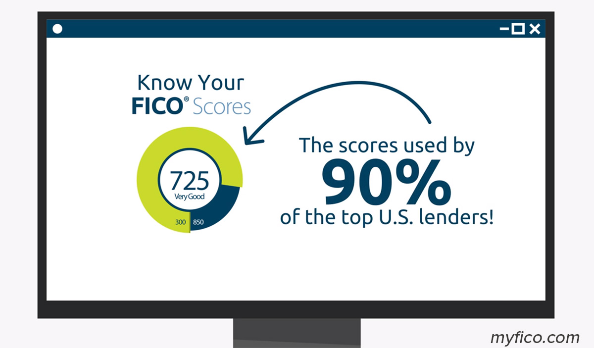 Image about FICO Score